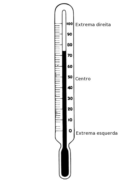 temperatura-termometro-12959